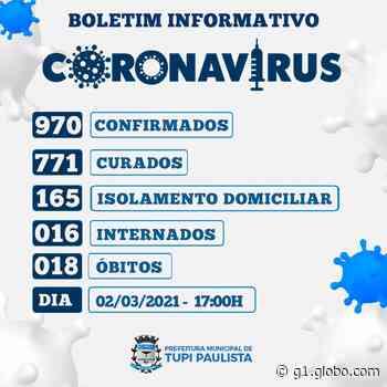 Tupi Paulista chega a 18 mortes causadas pelo novo coronavírus - G1
