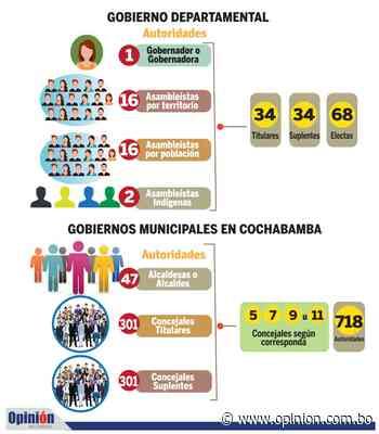 Autoridades en Cochabamba y cómo se elige a cada una de ellas - Opinión Bolivia
