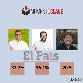 Montes y Ruíz van a segunda vuelta por la Gobernación de Tarija, según Ciesmori - El País