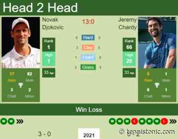 H2H, PREDICTION Novak Djokovic vs Jeremy Chardy | Australian Open odds, preview, pick - Tennis Tonic