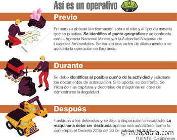 Informe Especial 2021-02-17 La minería en Supía les dejó un antecedente judicial - La Patria.com