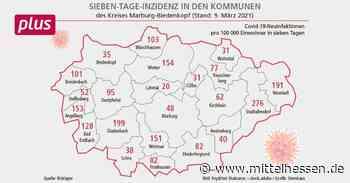 Inzidenz in Gladenbach liegt bei 199 - Mittelhessen