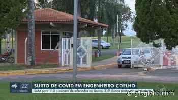 Centro Universitário Adventista de Engenheiro Coelho chega a 110 casos de Covid-19 - G1