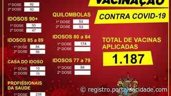 COVID-19 Cananeia retoma vacinação a partir de amanha (terça-feira) - Adilson Cabral
