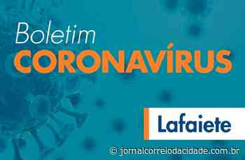 Conselheiro Lafaiete continua sem leitos de UTI para tratar Covid-19; duas vítimas fatais foram confirmadas nas últimas 24 horas   Correio Online - Jornal Correio da Cidade