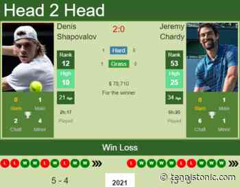 H2H, PREDICTION Denis Shapovalov vs Jeremy Chardy | Dubai odds, preview, pick - Tennis Tonic