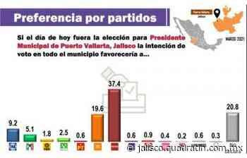 Morena confía en triunfo contundente de Luis Michel en Puerto Vallarta - Quadratín Jalisco