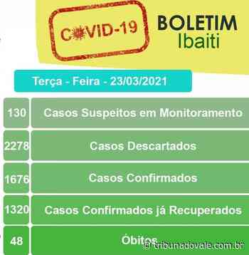 IBAITI: Registrada mais uma morte por coronavírus, agora são 48 (quarenta e oito) óbitos - Tribuna do Vale