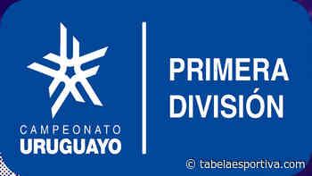 Cerro x Cerro Largo onde assistir ao vivo hoje - Campeonato Uruguaio - Tabela Esportiva