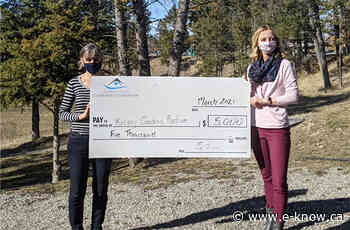CVCF continues to grant COVID-relief funding | Canal Flats, Columbia Valley, Invermere, Radium - E-Know.ca