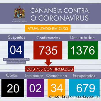 Notícias Boletim epidemiológico COVID-19 de Cananeia 25/03/2021 - Noticia de Cananéia