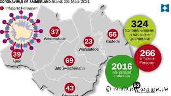 Corona im Ammerland: Fünfzehn neue infizierte Personen in Rastede - Nordwest-Zeitung