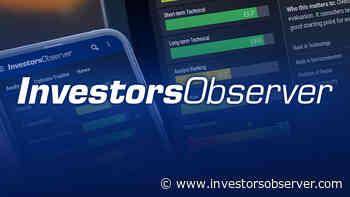 Should Education & Training Services Stock Four Seasons Edu (Cayman) Inc ADR (FEDU) Be in Your Portfolio Wednesday? - InvestorsObserver