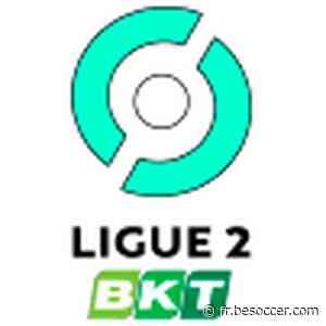 Chateauroux vs Amiens SC - Ligue 2 2021 : toutes les infos, les compos et événements - BeSoccer
