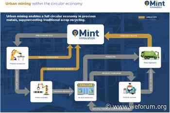 How start-up Mint Innovation is mining scrap gadgets for gold - World Economic Forum