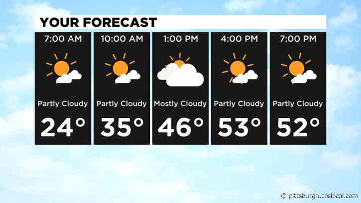 Pittsburgh Weather: Cloudy Start To The Weekend