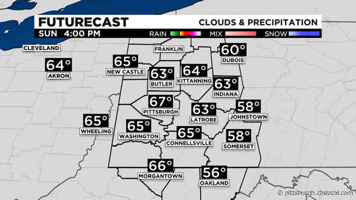 Pittsburgh Weather: Sunny Easter Sunday