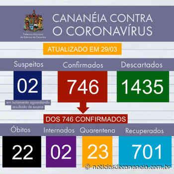 Notícias Boletim epidemiológico COVID-19 de Cananeia 29/03/2021 - Noticia de Cananéia
