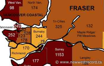 New West sees highest number of new COVID-19 cases in two months - The Record (New Westminster)