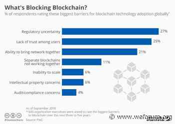 There's more to blockchain than bitcoin and cryptocurrency - World Economic Forum