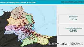 Covid, i dati di Palermo zona rossa: a Brancaccio il numero più alto di positivi - PalermoToday