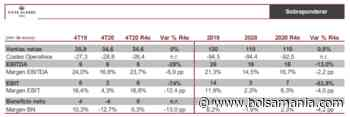Vista Alegre resultados 4T20: Impacto negativo, peor de lo esperado en términos operativos - Bolsamania.com
