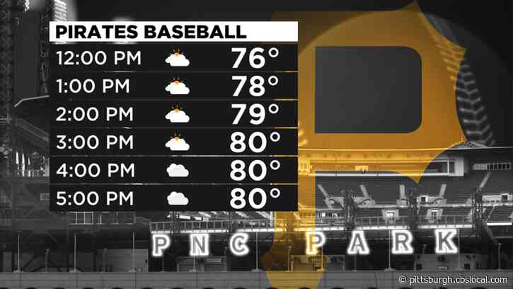 Pittsburgh Weather: Record-Setting Opening Day Temperatures Possible