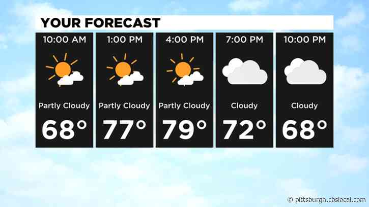 Pittsburgh Weather: Warm Saturday, Chances Of Thunderstorms