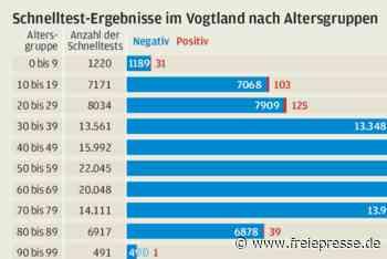 Infektionslage: Vorerst keine Lockerungen im Vogtland in Sicht - Freie Presse