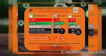 Coronavirus - Zambia: COVID-19 update (9 April 2021) - Africanews English