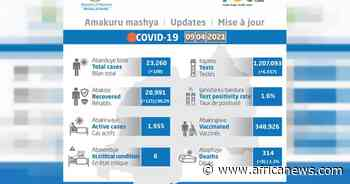 Coronavirus - Rwanda: COVID-19 update (9 April 2021) - Africanews English