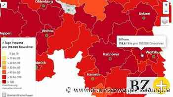 Inzidenz im Kreis Gifhorn springt am Sonntag von 128,6 und 158,6