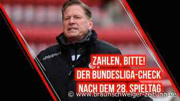 Zahlen, bitte! Der Bundesliga-Check nach dem 28. Spieltag