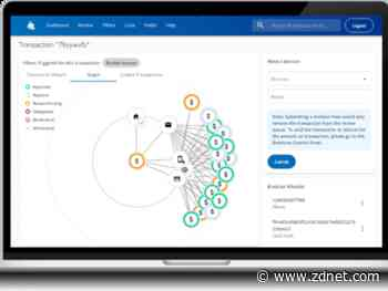 PayPal rolls out new fraud management tools for merchants