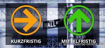 Dow Jones-Chartanalyse: Grenze erneut erreicht