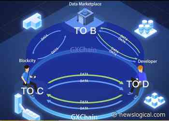 Metaverse (ETP): A New Economic Model In A Recessed Economy - NewsLogical