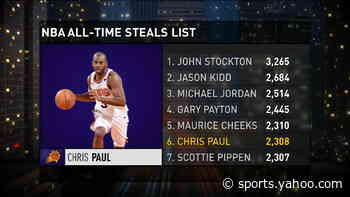 Chris Paul passes Pippen, is now 6th in all-time steals