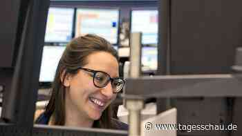 Marktbericht: Die Stimmung bleibt gut