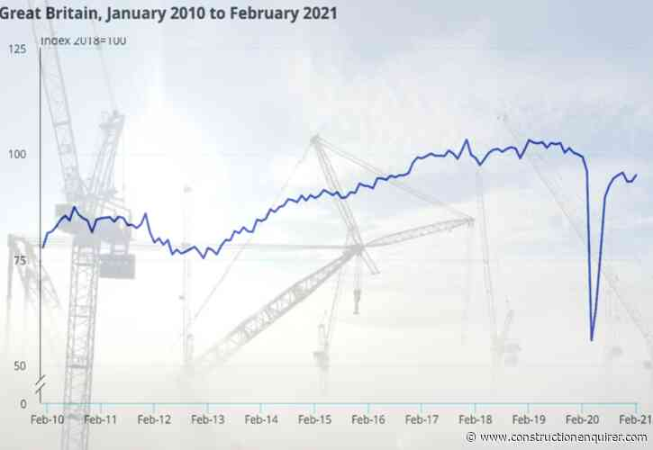 Construction rebound resumes as output jumps 1.6%