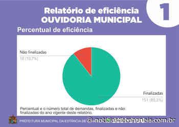 Prefeitura de Cananeia apresenta balanço trimestral da Ouvidoria Municipal - Noticia de Cananéia