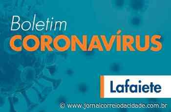 Conselheiro Lafaiete registra a morte de duas mulheres com Covid-19   Correio Online - Jornal Correio da Cidade