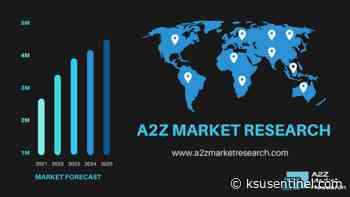 Automotive AR And VR Market Analysis and Research | DAQRI, HTC Corporation, Hyundai Motor Group, Microsoft Corporation, Robert Bosch GmbH - KSU | The Sentinel Newspaper