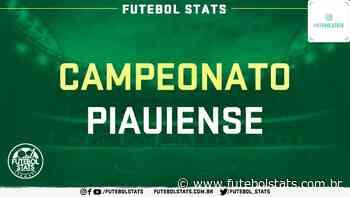 Acompanhe Picos x Parnahyba Futebol AO VIVO – Campeonato Piauiense 2021 - Futebol Stats