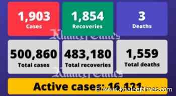 Coronavirus: UAE reports 1,903 Covid-19 cases, 1,854 recoveries, 3 deaths - Khaleej Times