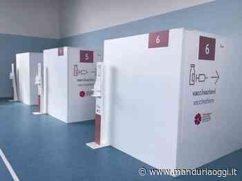 CAMPAGNA VACCINALE - Ieri mattina somministrate 257 dosi nell'hub vaccinale di Manduria - ManduriaOggi