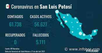 San Luis Potosí registra 61.738 contagios y 5.111 fallecidos desde el inicio de la pandemia - infobae