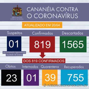 Boletim epidemiológico COVID-19 de Cananeia do dia 20/04 - Noticia de Cananéia
