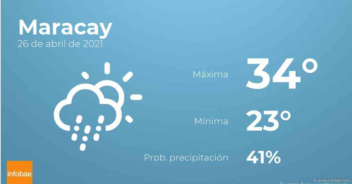 Previsión meteorológica: El tiempo hoy en Maracay, 26 de abril - infobae