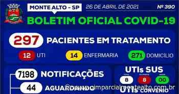 Monte Alto passa da triste marca de 100 mortes por COVID – Jornal O Imparcial - O Imparcial – Monte Alto