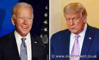 United States' standing in world higher under Joe Biden than Donald Trump, poll shows